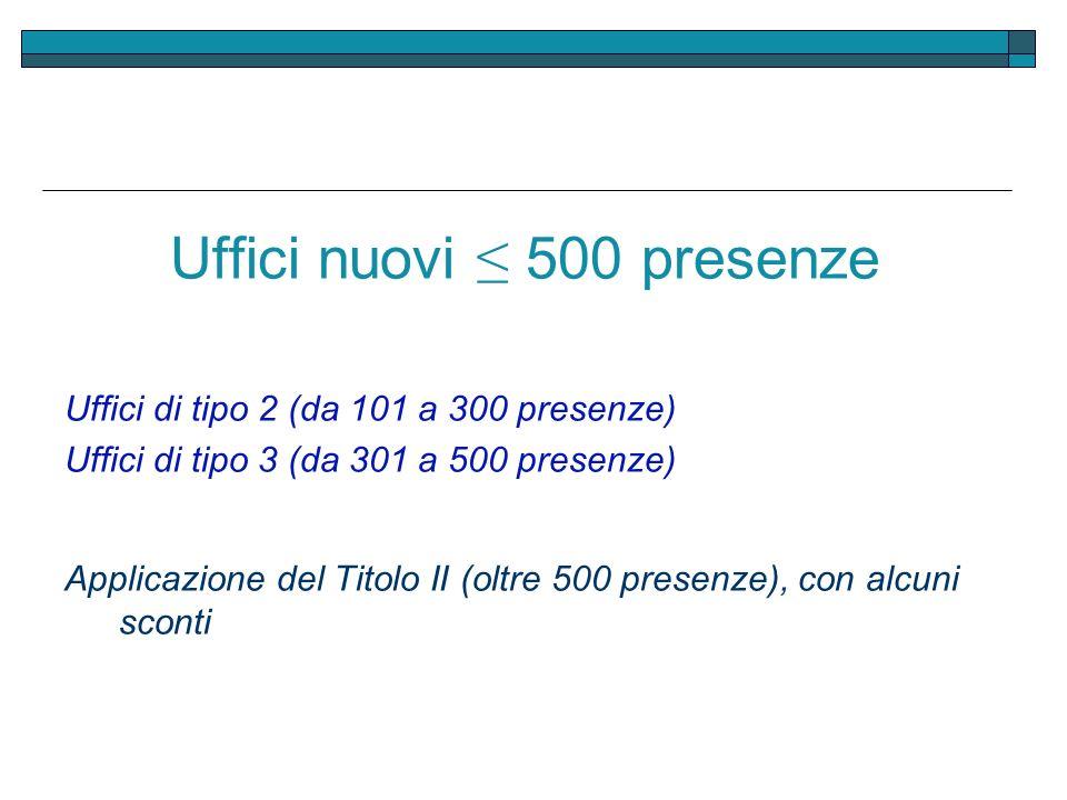 Uffici nuovi 500 presenze Uffici di tipo 2 (da 101 a 300 presenze) Uffici di tipo 3 (da 301 a 500 presenze) Applicazione del Titolo II (oltre 500 pres