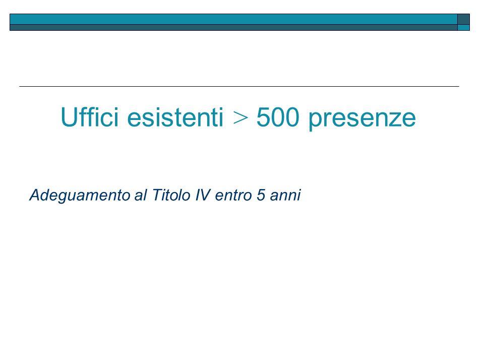 Uffici esistenti > 500 presenze Adeguamento al Titolo IV entro 5 anni