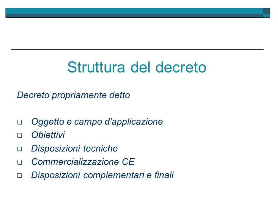 Struttura del decreto Decreto propriamente detto Oggetto e campo dapplicazione Obiettivi Disposizioni tecniche Commercializzazione CE Disposizioni com