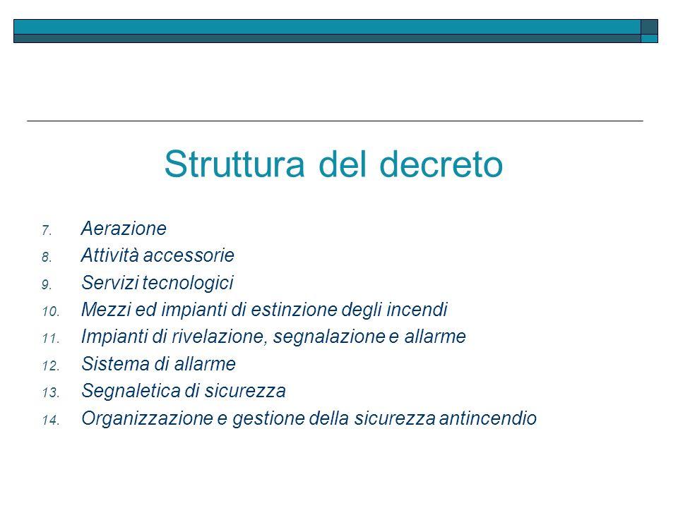 Struttura del decreto Titolo III – Uffici nuovi fino a 500 presenze 15.