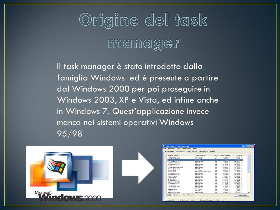 Il task manager è stato introdotto dalla famiglia Windows ed è presente a partire dal Windows 2000 per poi proseguire in Windows 2003, XP e Vista, ed infine anche in Windows 7.