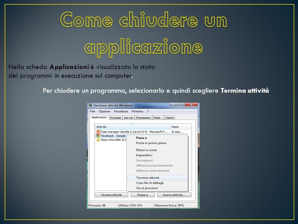 Nella scheda Applicazioni è visualizzato lo stato dei programmi in esecuzione sul computer.