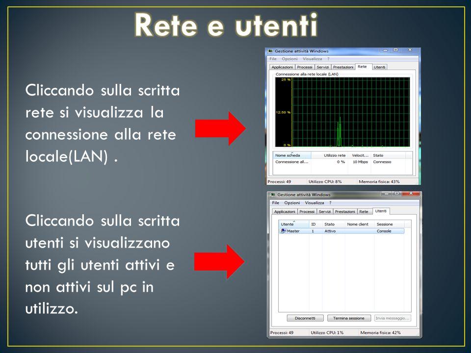 Cliccando sulla scritta rete si visualizza la connessione alla rete locale(LAN).