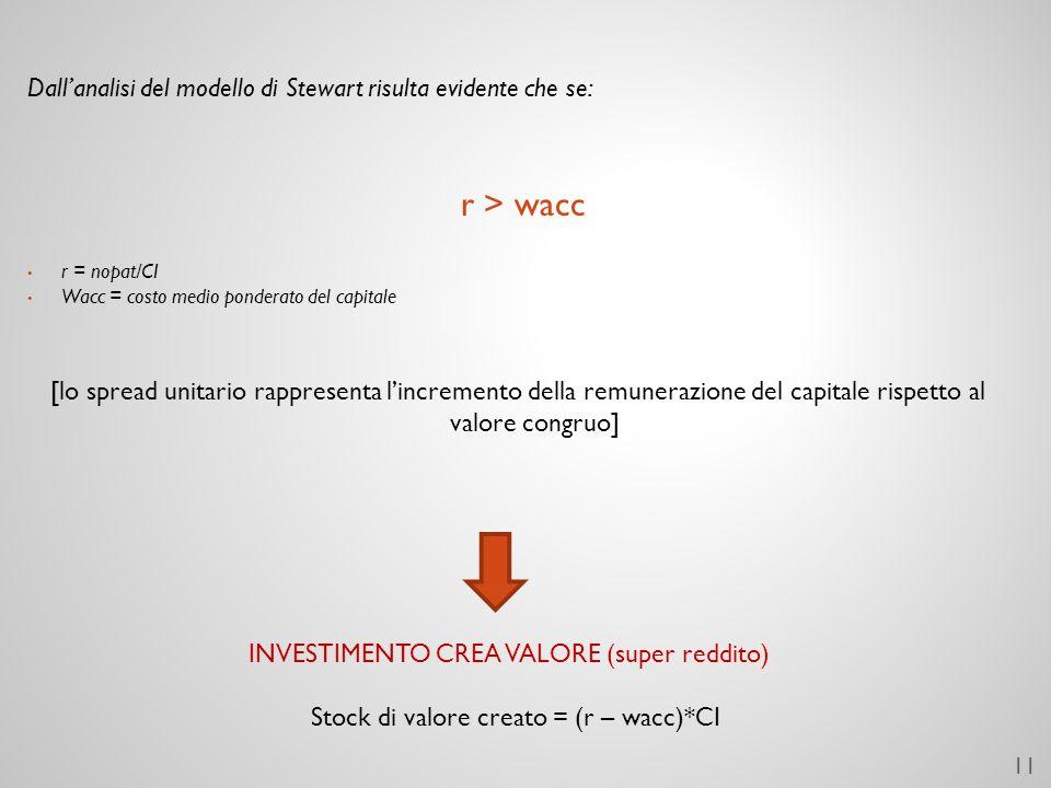 Dallanalisi del modello di Stewart risulta evidente che se: r > wacc r = nopat/CI Wacc = costo medio ponderato del capitale [lo spread unitario rappresenta lincremento della remunerazione del capitale rispetto al valore congruo] INVESTIMENTO CREA VALORE (super reddito) Stock di valore creato = (r – wacc)*CI 11