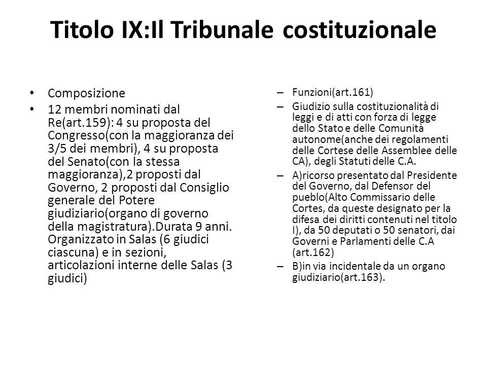 Titolo IX:Il Tribunale costituzionale Composizione 12 membri nominati dal Re(art.159): 4 su proposta del Congresso(con la maggioranza dei 3/5 dei memb