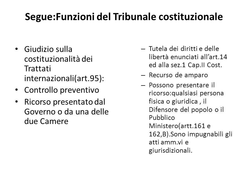 Segue:Funzioni del Tribunale costituzionale Giudizio sulla costituzionalità dei Trattati internazionali(art.95): Controllo preventivo Ricorso presenta