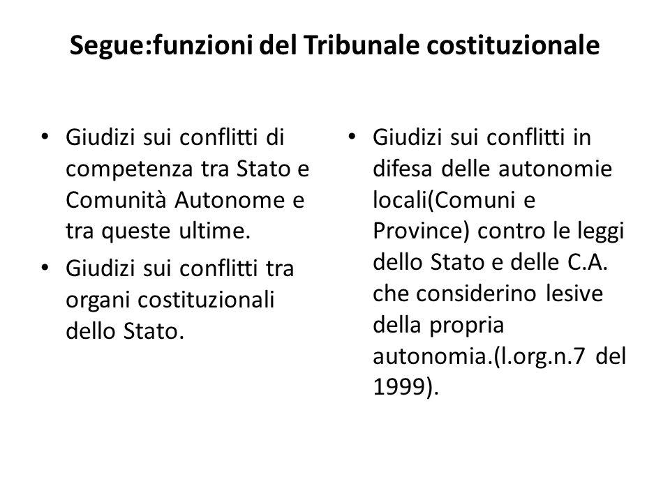 Segue:funzioni del Tribunale costituzionale Giudizi sui conflitti di competenza tra Stato e Comunità Autonome e tra queste ultime. Giudizi sui conflit