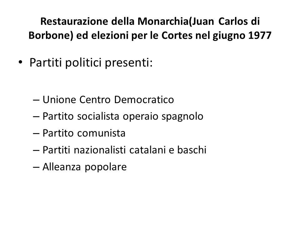 Restaurazione della Monarchia(Juan Carlos di Borbone) ed elezioni per le Cortes nel giugno 1977 Partiti politici presenti: – Unione Centro Democratico