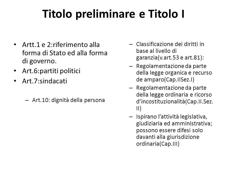 Titolo preliminare e Titolo I Artt.1 e 2:riferimento alla forma di Stato ed alla forma di governo. Art.6:partiti politici Art.7:sindacati – Art.10: di