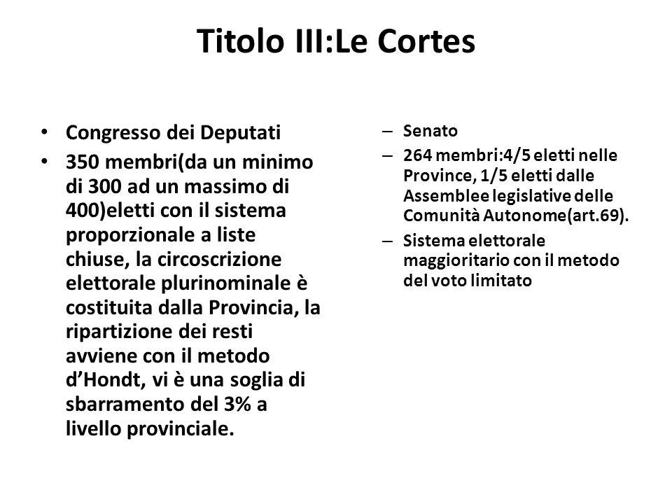 Titolo III:Le Cortes Congresso dei Deputati 350 membri(da un minimo di 300 ad un massimo di 400)eletti con il sistema proporzionale a liste chiuse, la