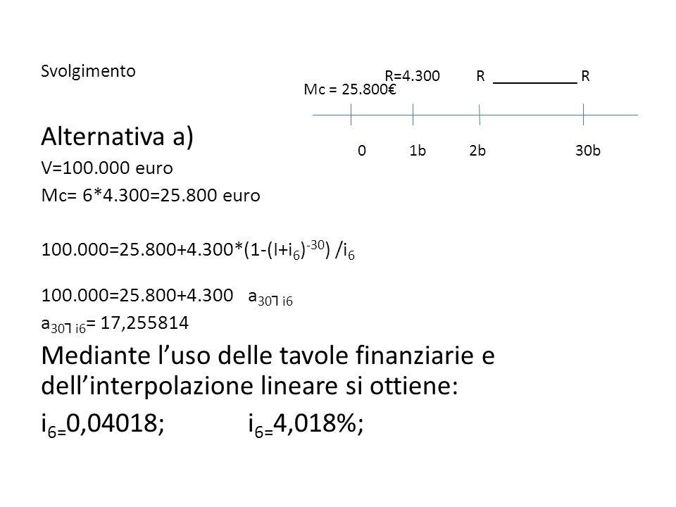 Svolgimento Alternativa a) V=100.000 euro Mc= 6*4.300=25.800 euro 100.000=25.800+4.300*(1-(I+i 6 ) -30 ) /i 6 100.000=25.800+4.300 a 30 i6 a 30 i6 = 1