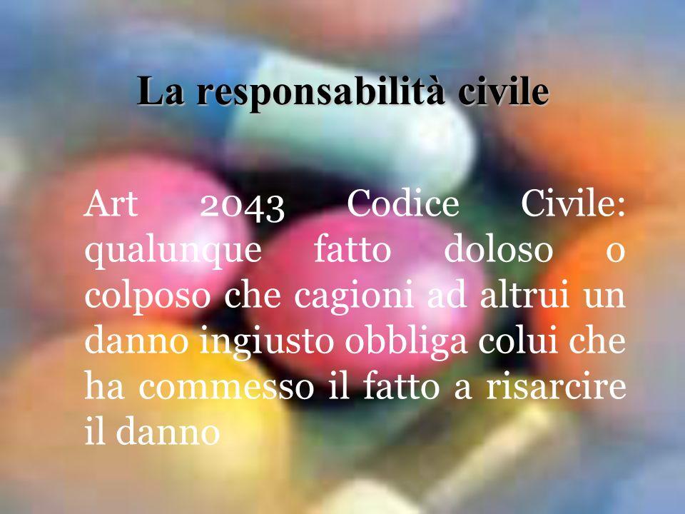 La responsabilità civile Art 2043 Codice Civile: qualunque fatto doloso o colposo che cagioni ad altrui un danno ingiusto obbliga colui che ha commess