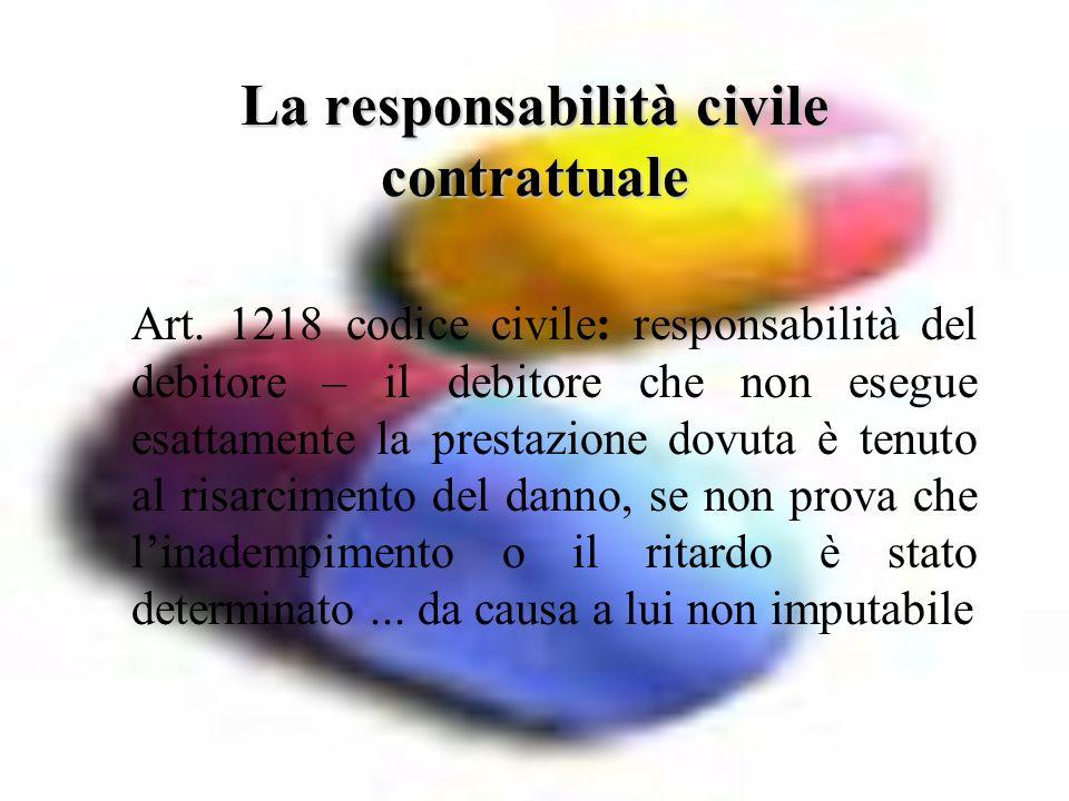 Art. 1218 codice civile: responsabilità del debitore – il debitore che non esegue esattamente la prestazione dovuta è tenuto al risarcimento del danno