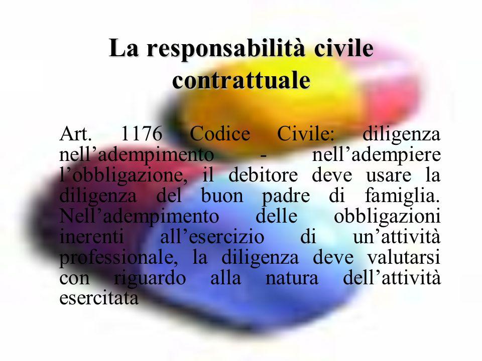 Art. 1176 Codice Civile: diligenza nelladempimento - nelladempiere lobbligazione, il debitore deve usare la diligenza del buon padre di famiglia. Nell