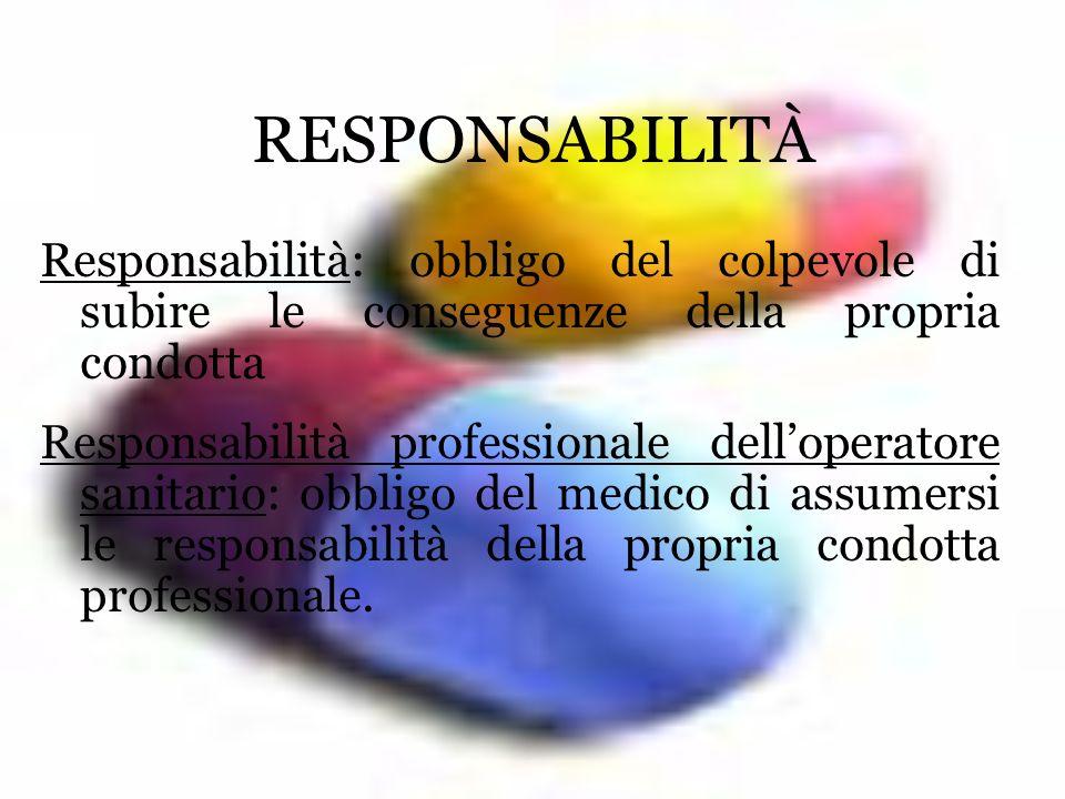 RESPONSABILITÀ Responsabilità: obbligo del colpevole di subire le conseguenze della propria condotta Responsabilità professionale delloperatore sanita