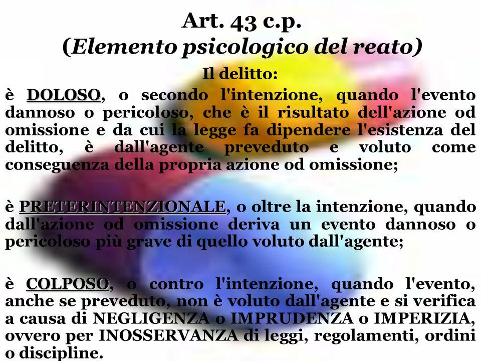 Art. 43 c.p. (Elemento psicologico del reato) Il delitto: DOLOSO è DOLOSO, o secondo l'intenzione, quando l'evento dannoso o pericoloso, che è il risu