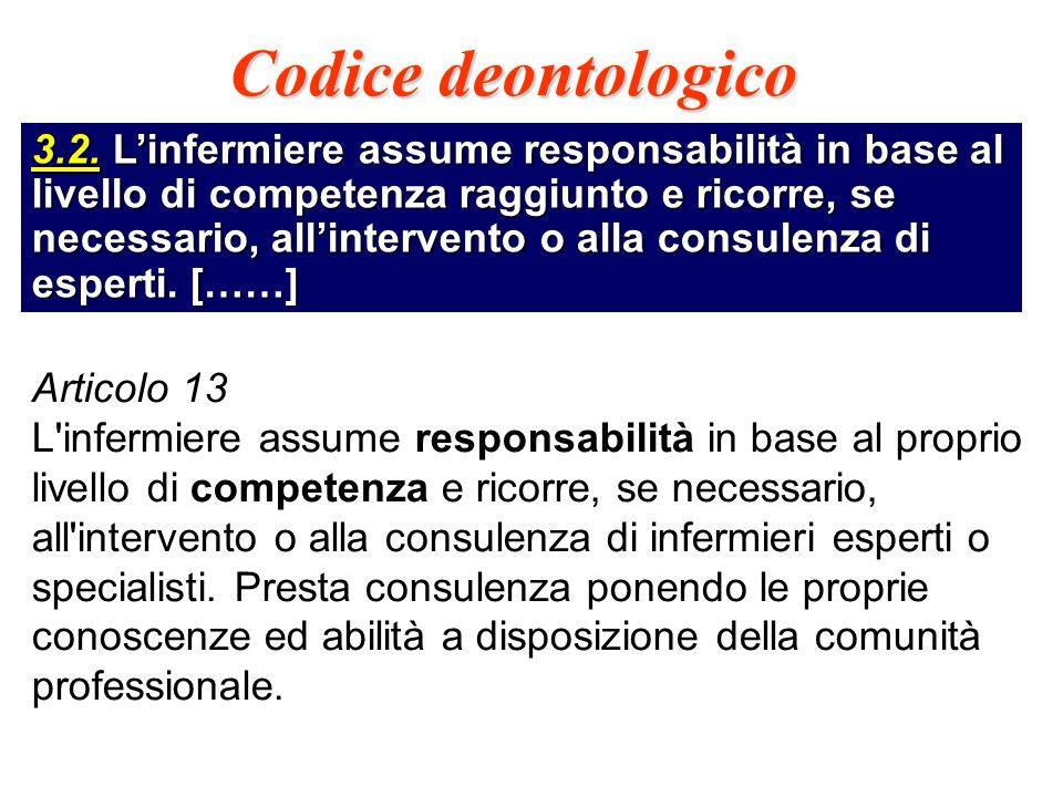 Codice deontologico 3.2. Linfermiere assume responsabilità in base al livello di competenza raggiunto e ricorre, se necessario, allintervento o alla c