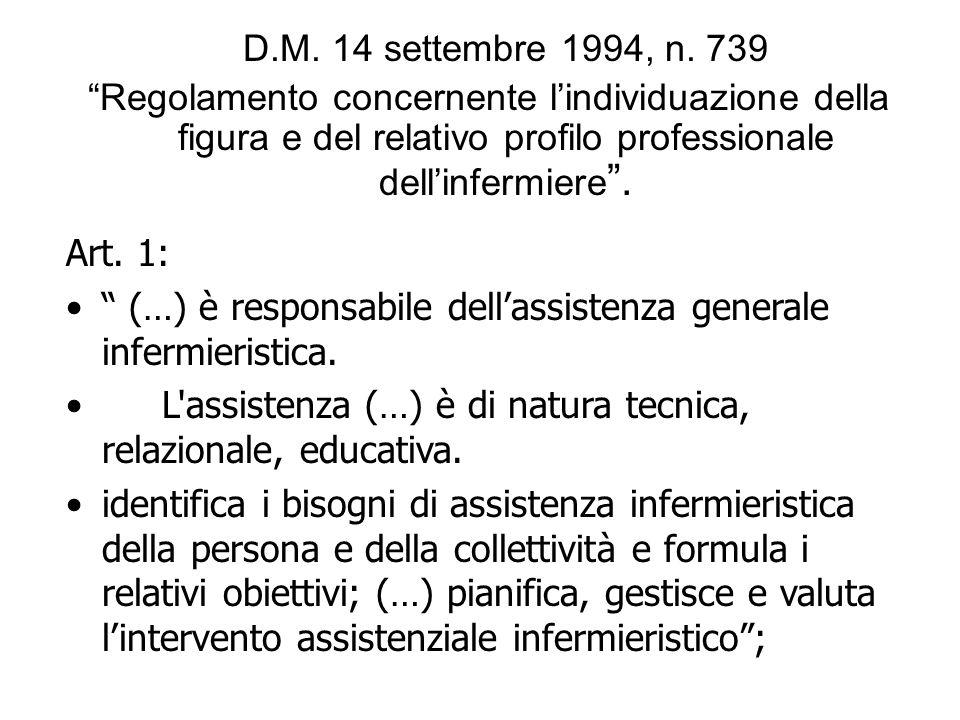 D.M. 14 settembre 1994, n. 739 Regolamento concernente lindividuazione della figura e del relativo profilo professionale dellinfermiere. Art. 1: (…) è