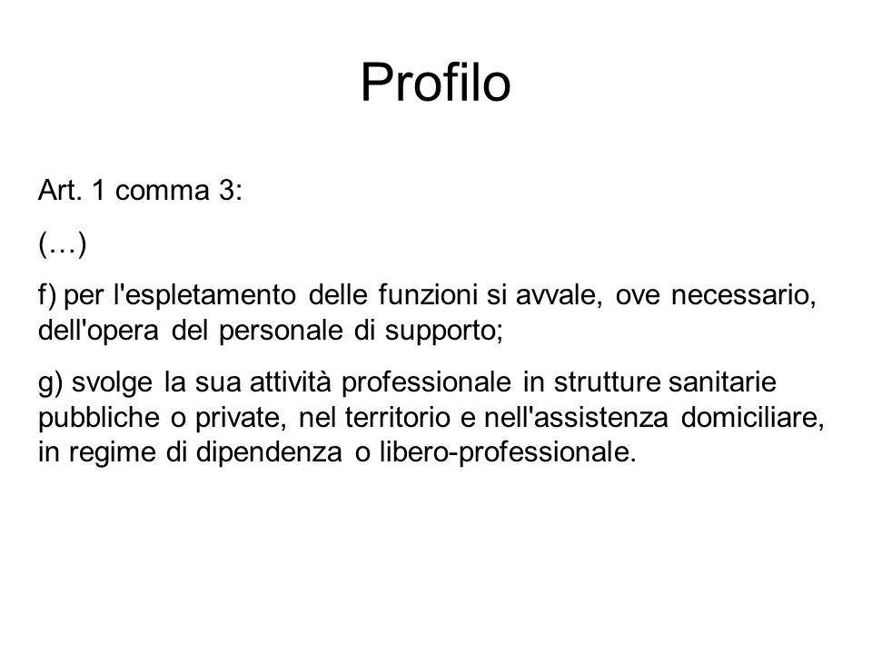 Profilo Art. 1 comma 3: (…) f) per l'espletamento delle funzioni si avvale, ove necessario, dell'opera del personale di supporto; g) svolge la sua att