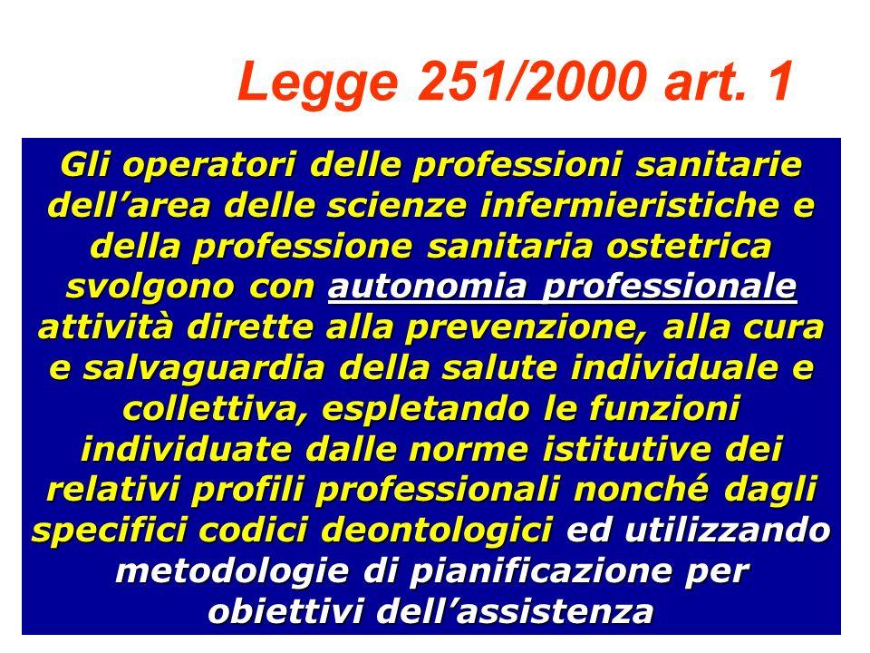 Legge 251/2000 art. 1 Gli operatori delle professioni sanitarie dellarea delle scienze infermieristiche e della professione sanitaria ostetrica svolgo