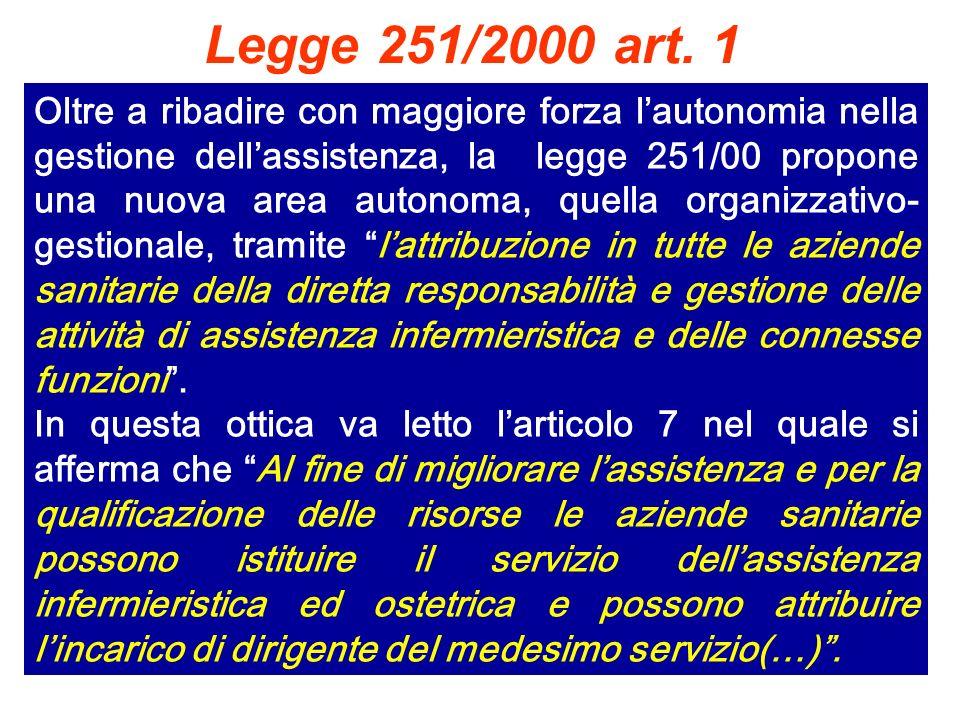 Legge 251/2000 art. 1 Oltre a ribadire con maggiore forza lautonomia nella gestione dellassistenza, la legge 251/00 propone una nuova area autonoma, q