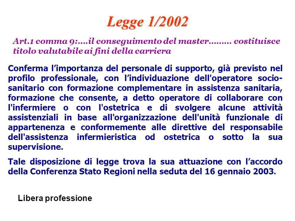 Legge 1/2002 Art.1 comma 9:….il conseguimento del master……… costituisce titolo valutabile ai fini della carriera Conferma limportanza del personale di