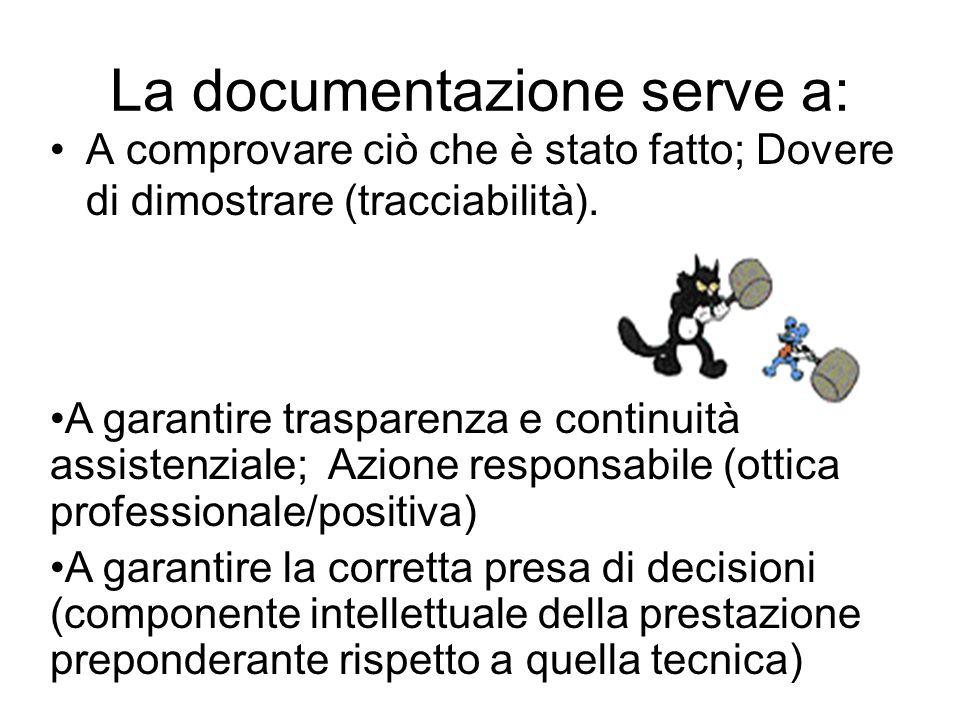 La documentazione serve a: A comprovare ciò che è stato fatto; Dovere di dimostrare (tracciabilità). A garantire trasparenza e continuità assistenzial