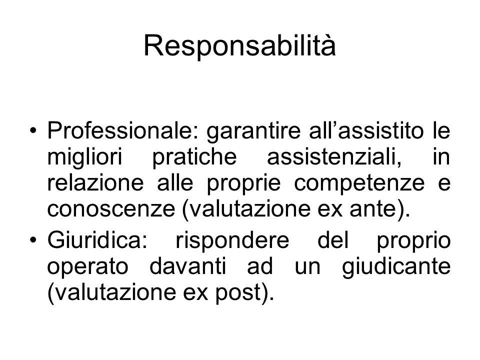 Responsabilità Professionale: garantire allassistito le migliori pratiche assistenziali, in relazione alle proprie competenze e conoscenze (valutazione ex ante).