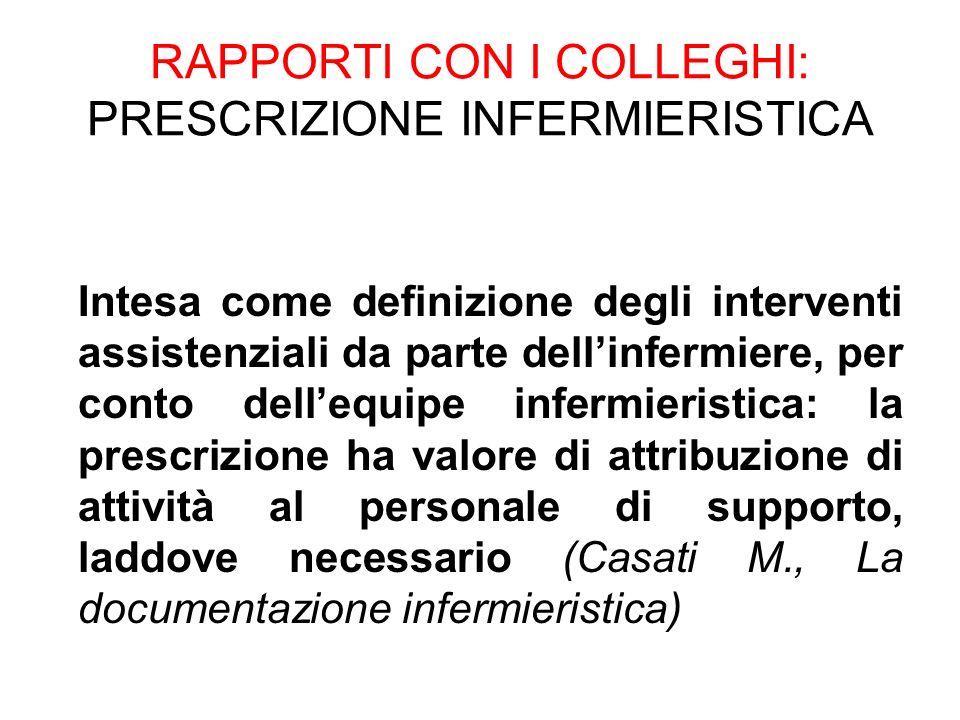 RAPPORTI CON I COLLEGHI: PRESCRIZIONE INFERMIERISTICA Intesa come definizione degli interventi assistenziali da parte dellinfermiere, per conto delleq