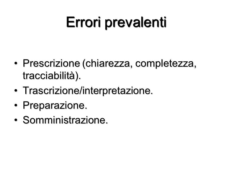 Errori prevalenti Prescrizione (chiarezza, completezza, tracciabilità).Prescrizione (chiarezza, completezza, tracciabilità). Trascrizione/interpretazi