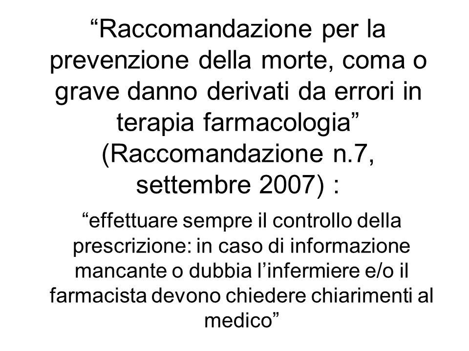 Raccomandazione per la prevenzione della morte, coma o grave danno derivati da errori in terapia farmacologia (Raccomandazione n.7, settembre 2007) : effettuare sempre il controllo della prescrizione: in caso di informazione mancante o dubbia linfermiere e/o il farmacista devono chiedere chiarimenti al medico
