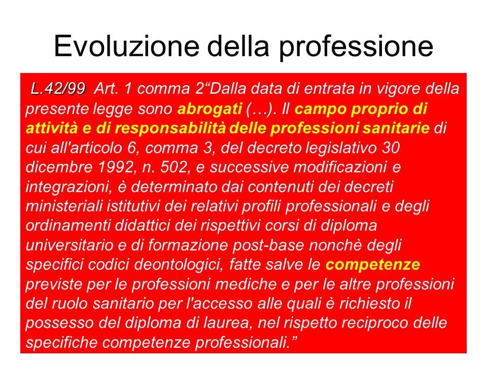 Evoluzione della professione L.42/99 L.42/99 Art. 1 comma 2Dalla data di entrata in vigore della presente legge sono abrogati (…). Il campo proprio di