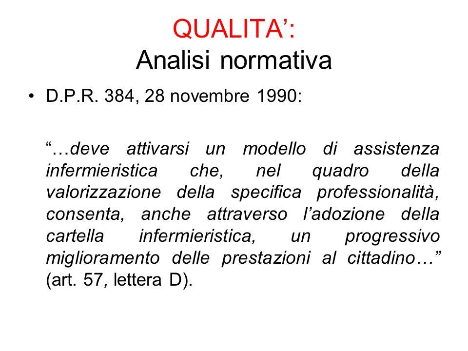 QUALITA: Analisi normativa D.P.R. 384, 28 novembre 1990: …deve attivarsi un modello di assistenza infermieristica che, nel quadro della valorizzazione