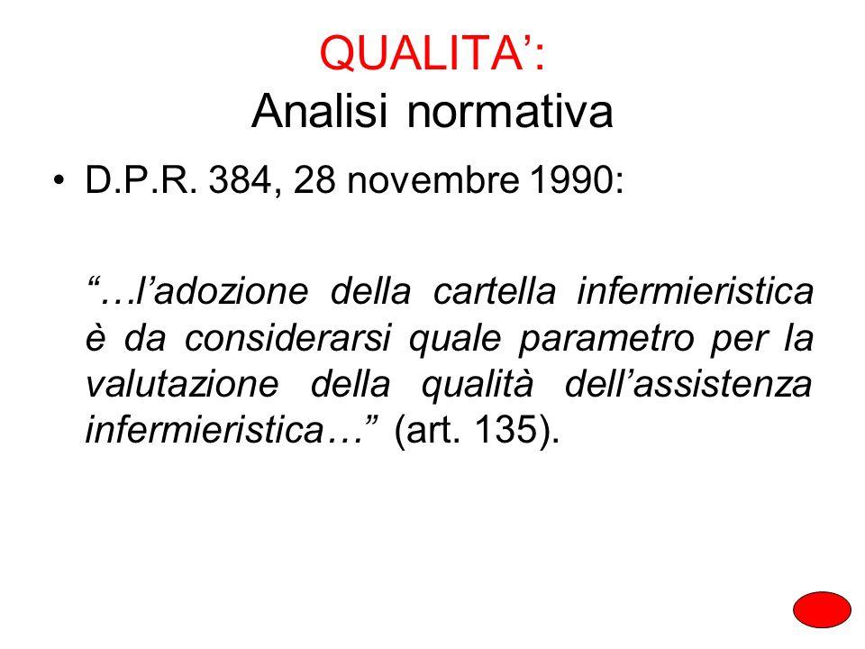 QUALITA: Analisi normativa D.P.R. 384, 28 novembre 1990: …ladozione della cartella infermieristica è da considerarsi quale parametro per la valutazion