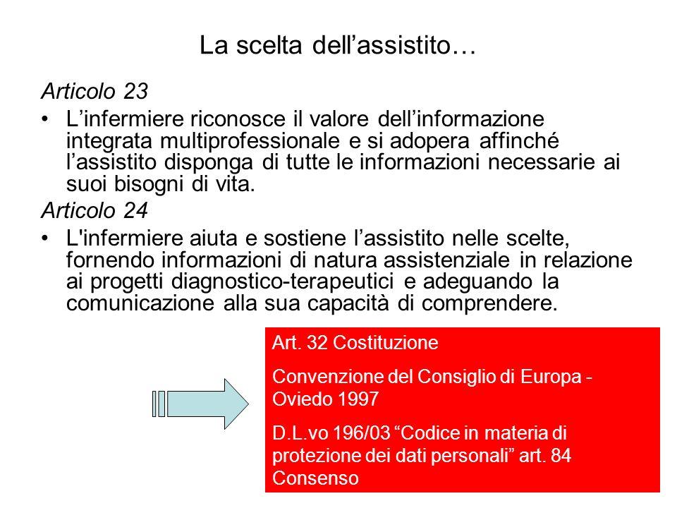 La scelta dellassistito… Articolo 23 Linfermiere riconosce il valore dellinformazione integrata multiprofessionale e si adopera affinché lassistito di