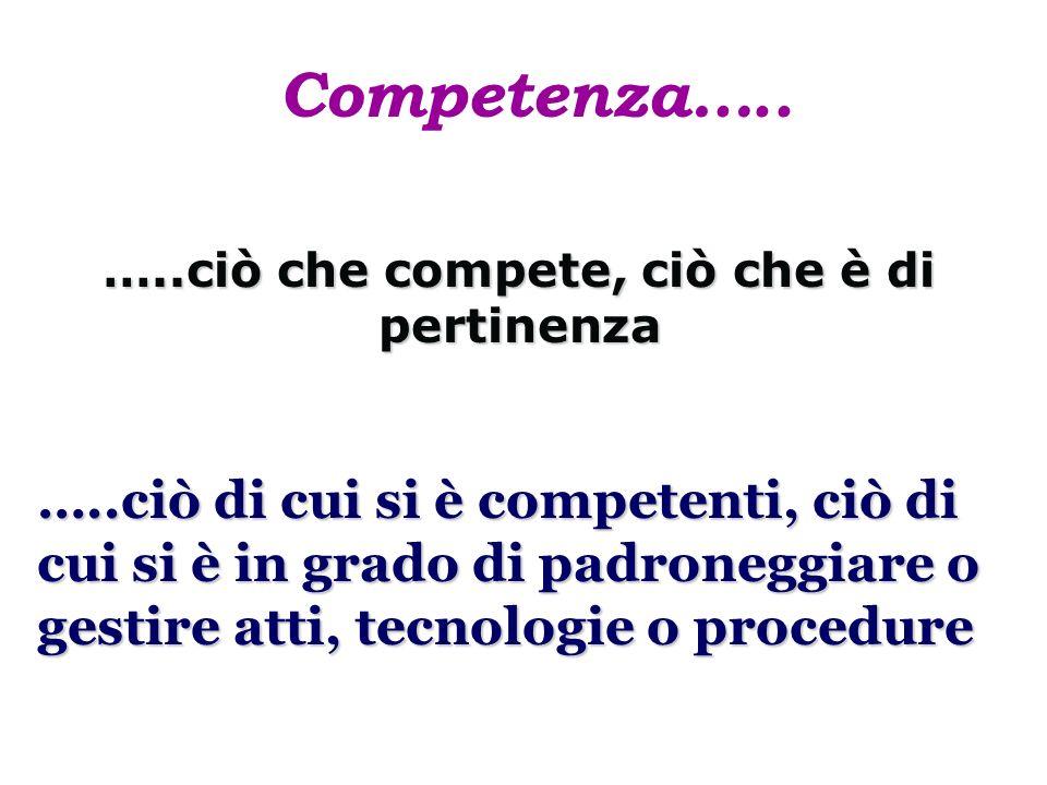 Competenza….. …..ciò che compete, ciò che è di pertinenza …..ciò di cui si è competenti, ciò di cui si è in grado di padroneggiare o gestire atti, tec