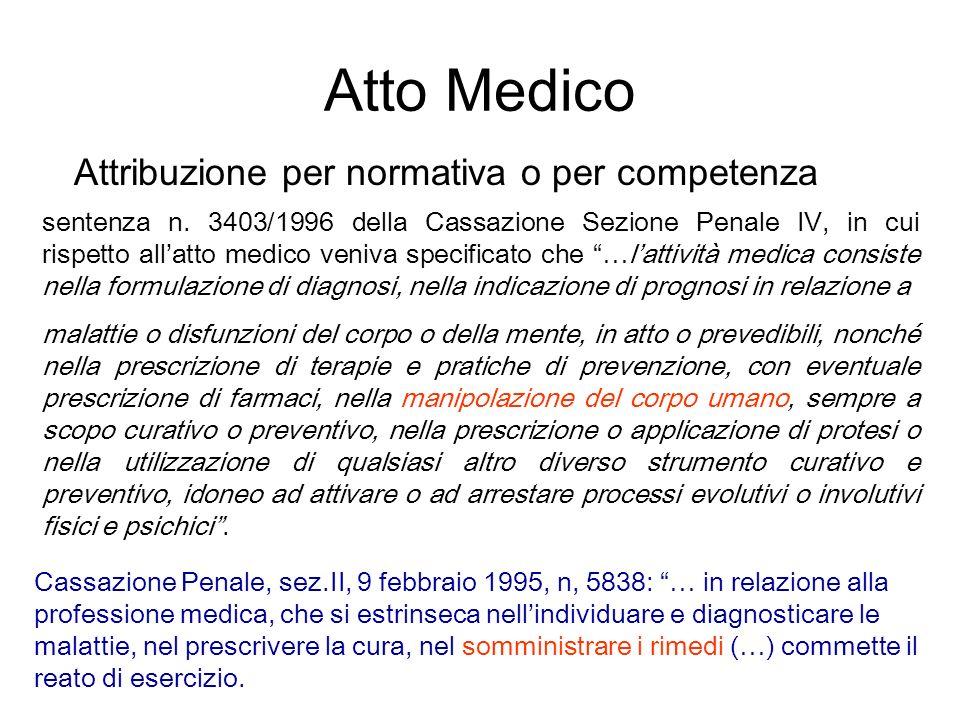 Atto Medico Attribuzione per normativa o per competenza sentenza n. 3403/1996 della Cassazione Sezione Penale IV, in cui rispetto allatto medico veniv