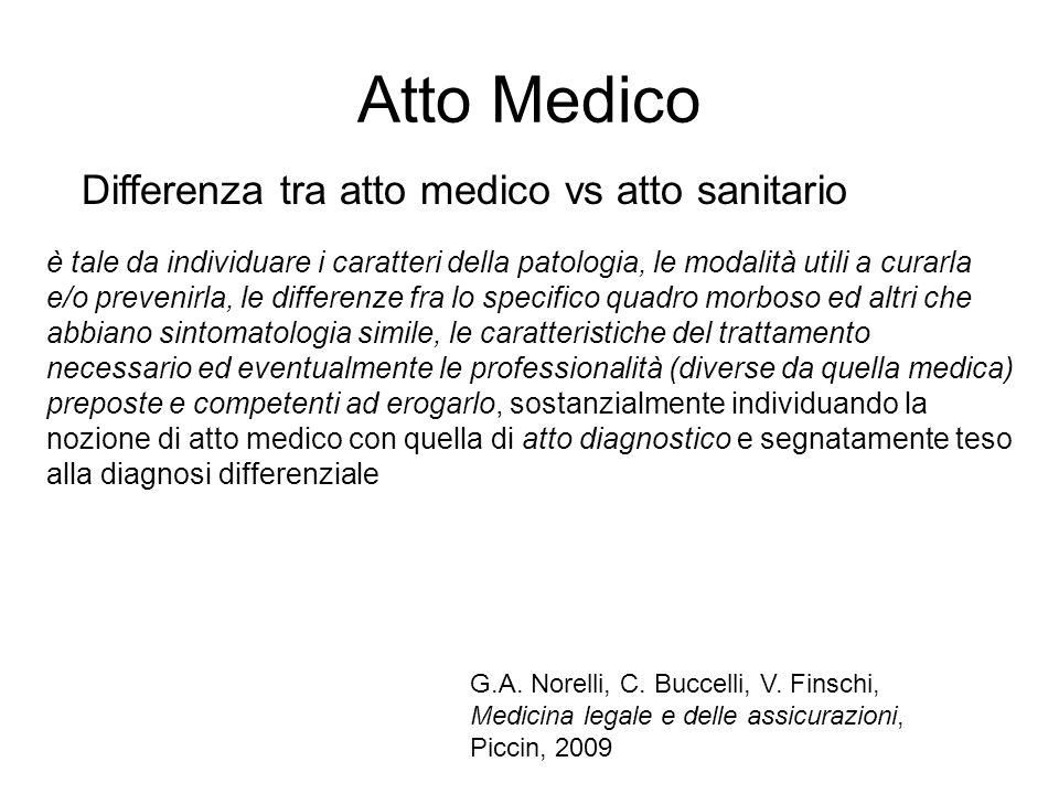 Atto Medico Differenza tra atto medico vs atto sanitario è tale da individuare i caratteri della patologia, le modalità utili a curarla e/o prevenirla