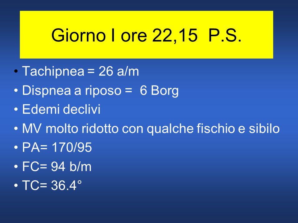 Giorno I ore 22,15 P.S. Tachipnea = 26 a/m Dispnea a riposo = 6 Borg Edemi declivi MV molto ridotto con qualche fischio e sibilo PA= 170/95 FC= 94 b/m