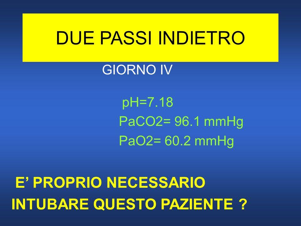 DUE PASSI INDIETRO GIORNO IV pH=7.18 PaCO2= 96.1 mmHg PaO2= 60.2 mmHg E PROPRIO NECESSARIO INTUBARE QUESTO PAZIENTE ?