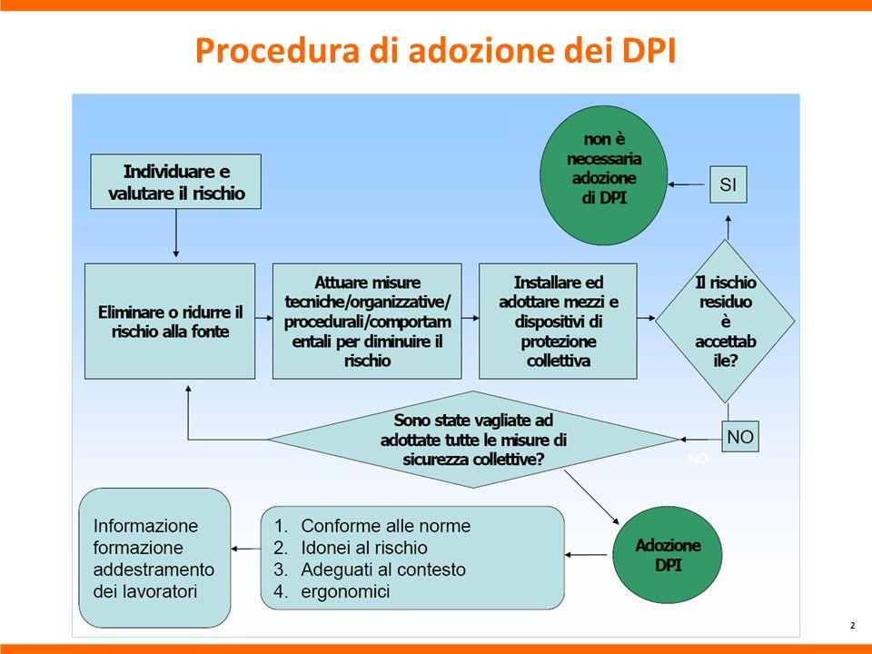 2 Procedura di adozione dei DPI