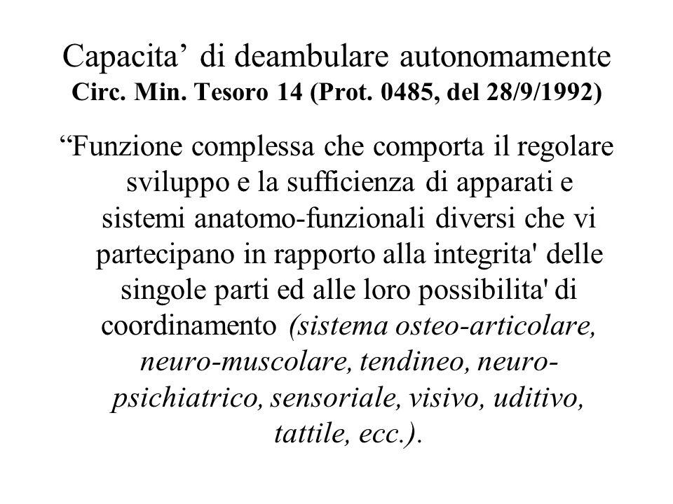 Capacita di deambulare autonomamente Circ. Min. Tesoro 14 (Prot. 0485, del 28/9/1992) Funzione complessa che comporta il regolare sviluppo e la suffic