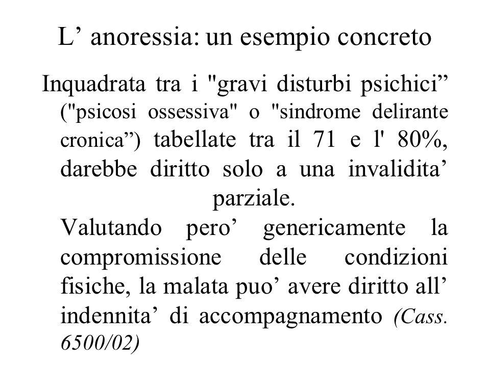 L anoressia: un esempio concreto Inquadrata tra i gravi disturbi psichici ( psicosi ossessiva o sindrome delirante cronica) tabellate tra il 71 e l 80%, darebbe diritto solo a una invalidita parziale.