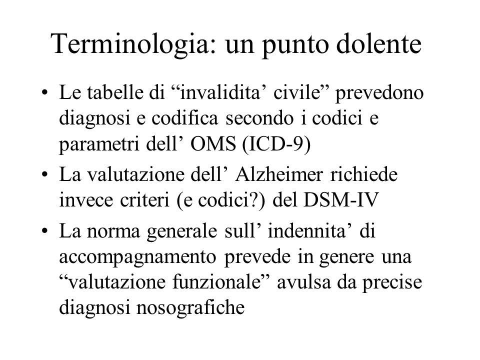 Terminologia: un punto dolente Le tabelle di invalidita civile prevedono diagnosi e codifica secondo i codici e parametri dell OMS (ICD-9) La valutazi