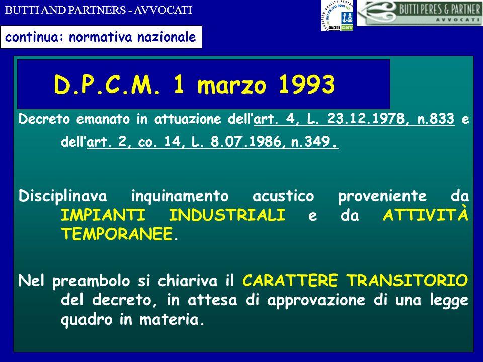 BUTTI AND PARTNERS - AVVOCATI Decreto emanato in attuazione dellart. 4, L. 23.12.1978, n.833 e dellart. 2, co. 14, L. 8.07.1986, n.349. Disciplinava i