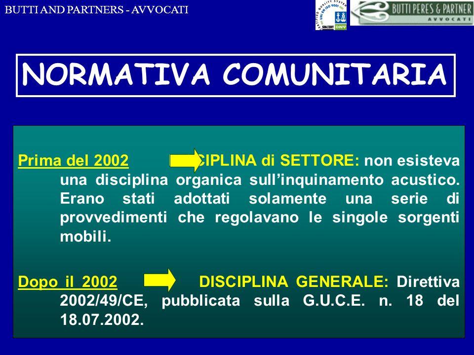 BUTTI AND PARTNERS - AVVOCATI Prima del 2002 DISCIPLINA di SETTORE: non esisteva una disciplina organica sullinquinamento acustico. Erano stati adotta