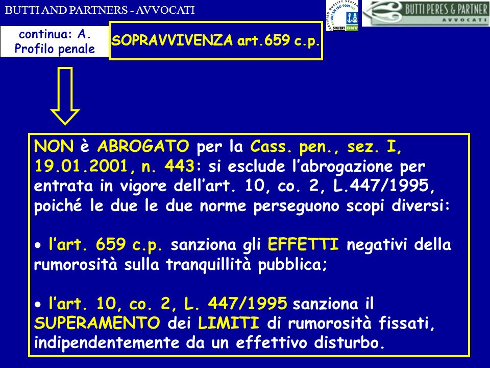 BUTTI AND PARTNERS - AVVOCATI continua: A. Profilo penale SOPRAVVIVENZA art.659 c.p. NON è ABROGATO per la Cass. pen., sez. I, 19.01.2001, n. 443: si
