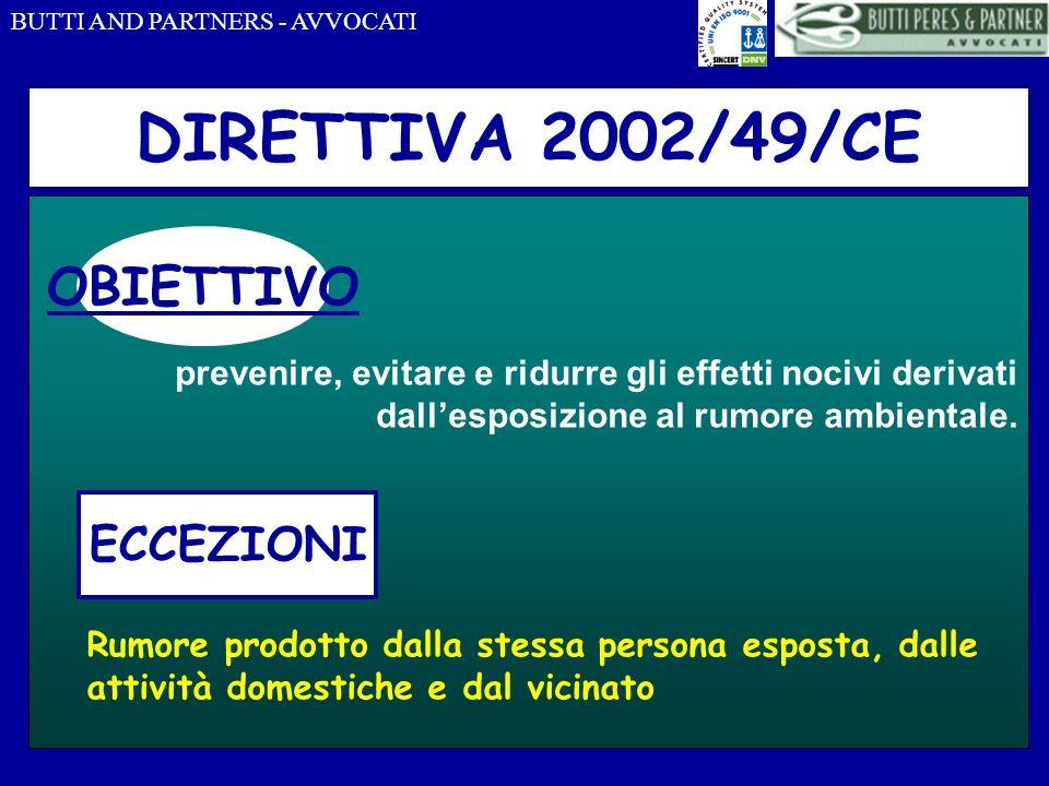 BUTTI AND PARTNERS - AVVOCATI DIRETTIVA 2002/49/CE prevenire, evitare e ridurre gli effetti nocivi derivati dallesposizione al rumore ambientale. OBIE