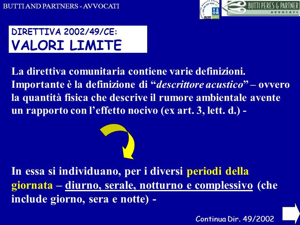 BUTTI AND PARTNERS - AVVOCATI DIRETTIVA 2002/49/CE: VALORI LIMITE La direttiva comunitaria contiene varie definizioni. Importante è la definizione di