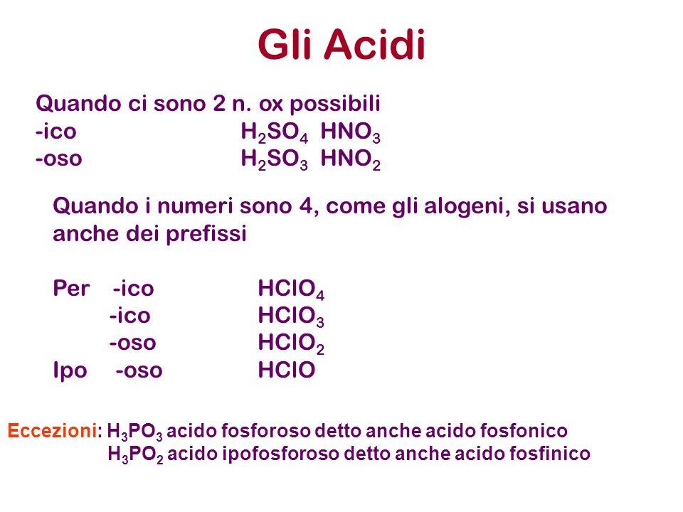 Gli Acidi Quando i numeri sono 4, come gli alogeni, si usano anche dei prefissi Per -icoHClO 4 -icoHClO 3 -osoHClO 2 Ipo -osoHClO Quando ci sono 2 n.